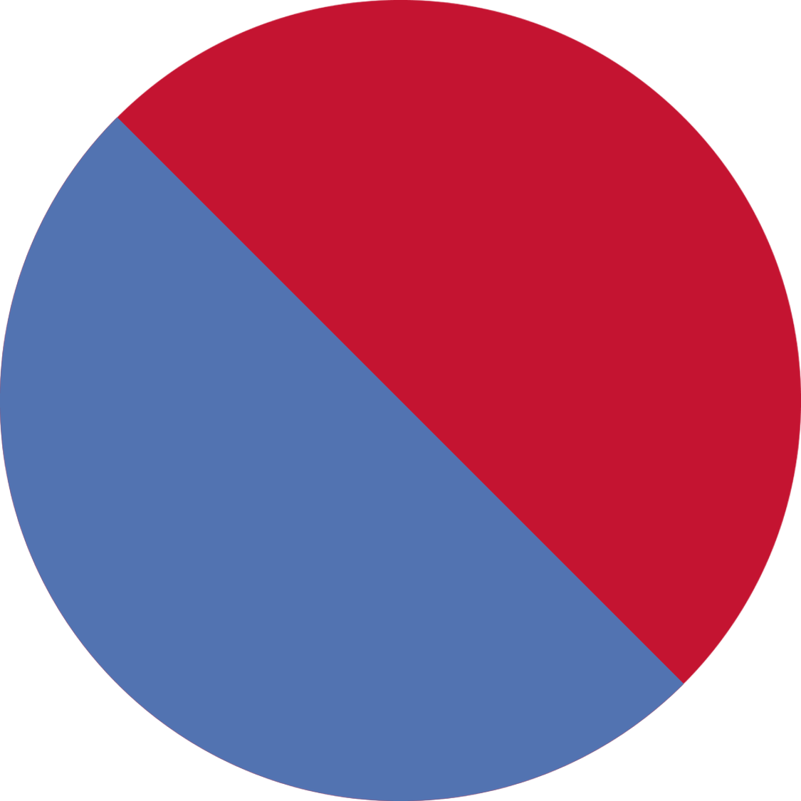 Red/Blue Color Code - Full-Time/Mid-Time